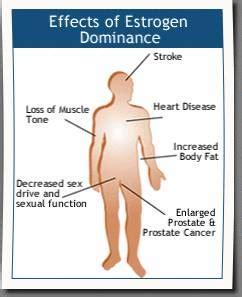 male sex enhancer for men with heart problems jpg 242x297